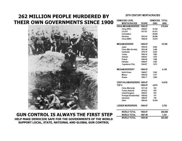 Gun Control & Genocide